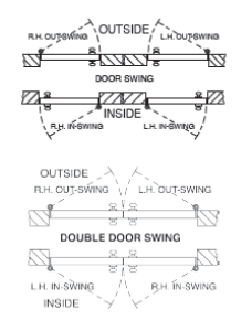 WHEN ORDERING WINDOWS FOR DOORS YOU MUST SPECIFY DOOR SWING