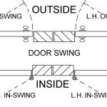 WHEN ORDERING WINDOWS FOR DOORS YOU MUST SPECIFY DOOR SWING