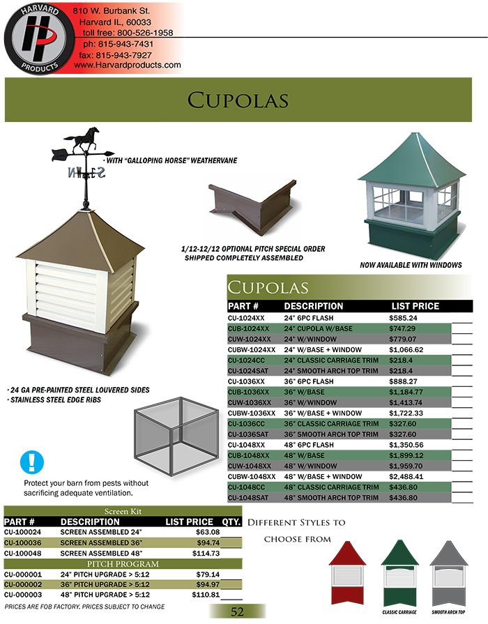Cupolas